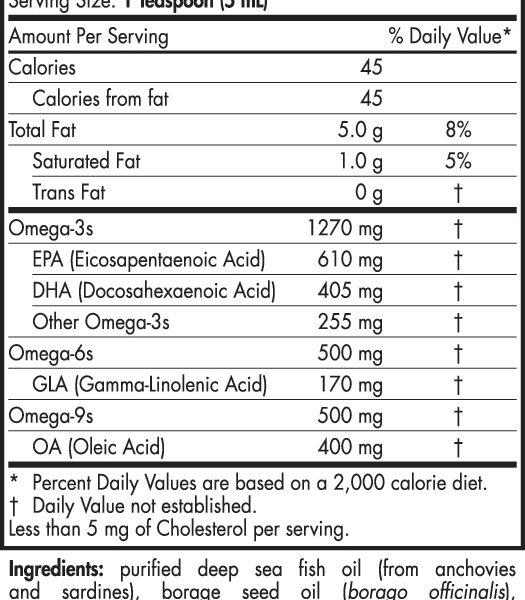 Complete Omega liquid Lable